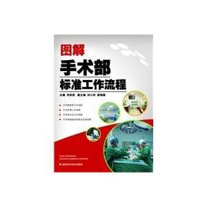 Standard Working Process of Surgery in Diagram (Chinese