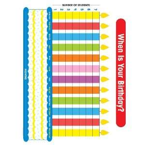 Scholastic TF2462 Birthday Graph Chart Teachers Friend